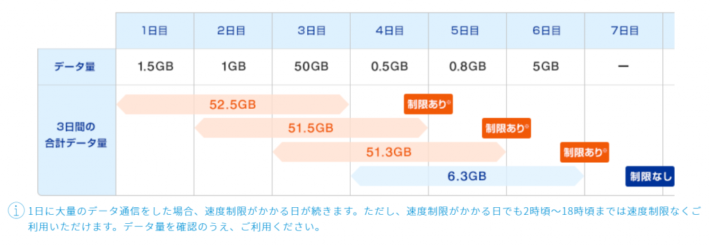 WiMAX利用イメージ